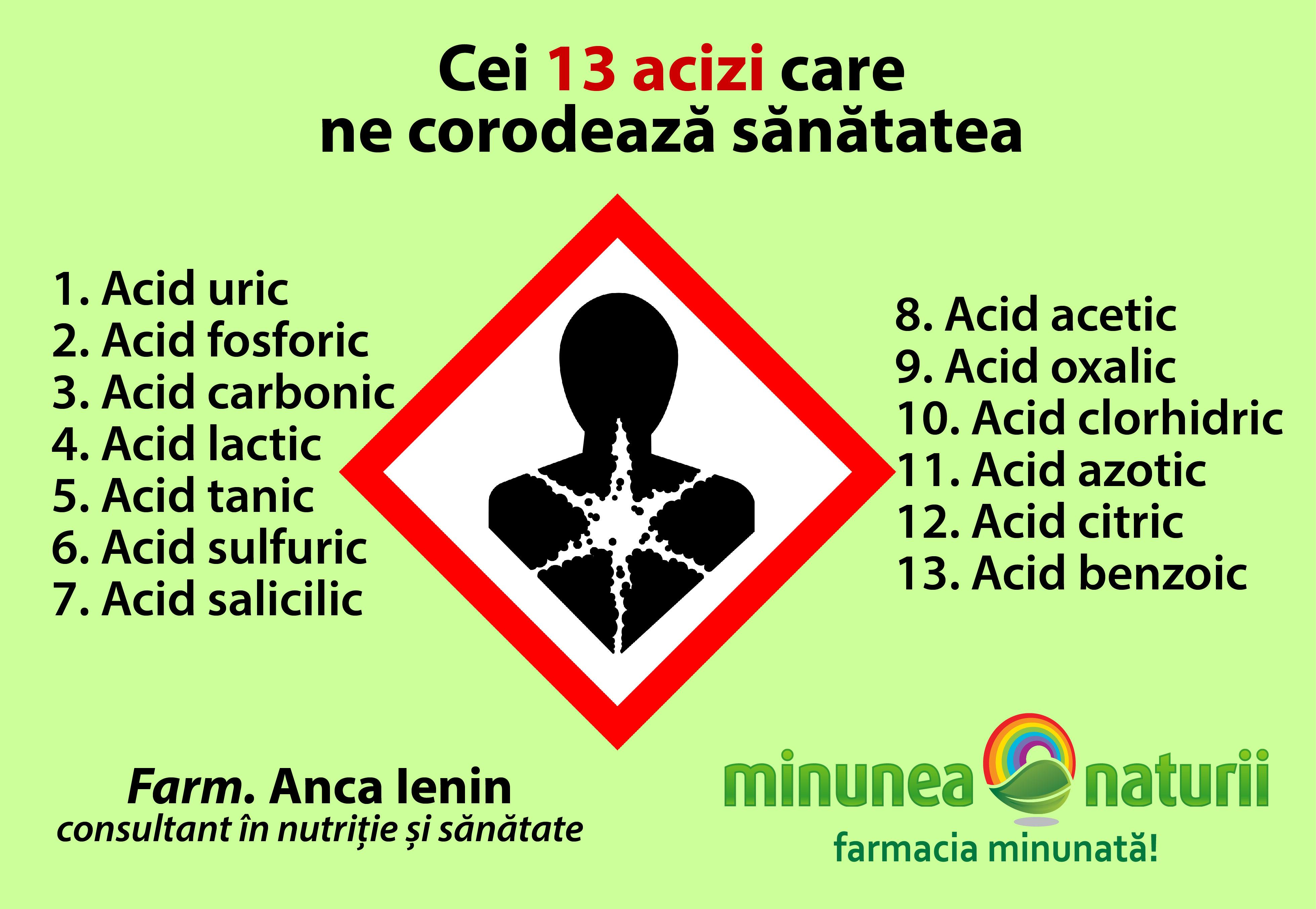 acid uric mic